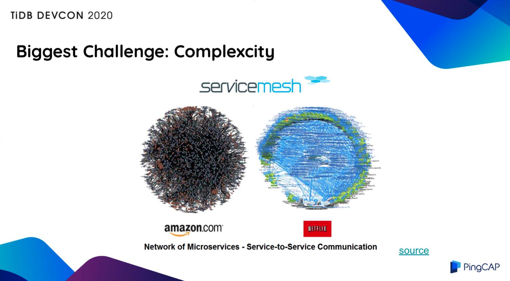 17-complexcity