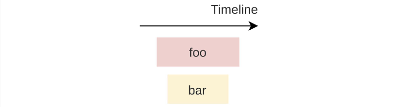 foo calls bar