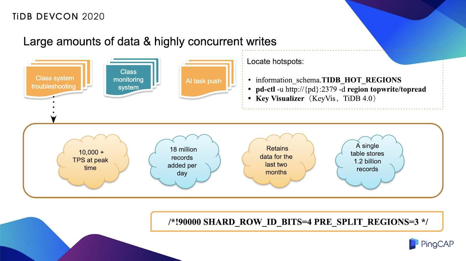 Massive-data and high-concurrent-write scenarios