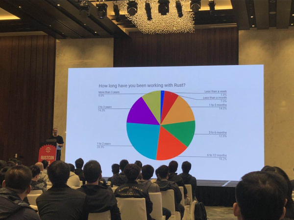Nick Cameron making a closing talk at RustCon Asia