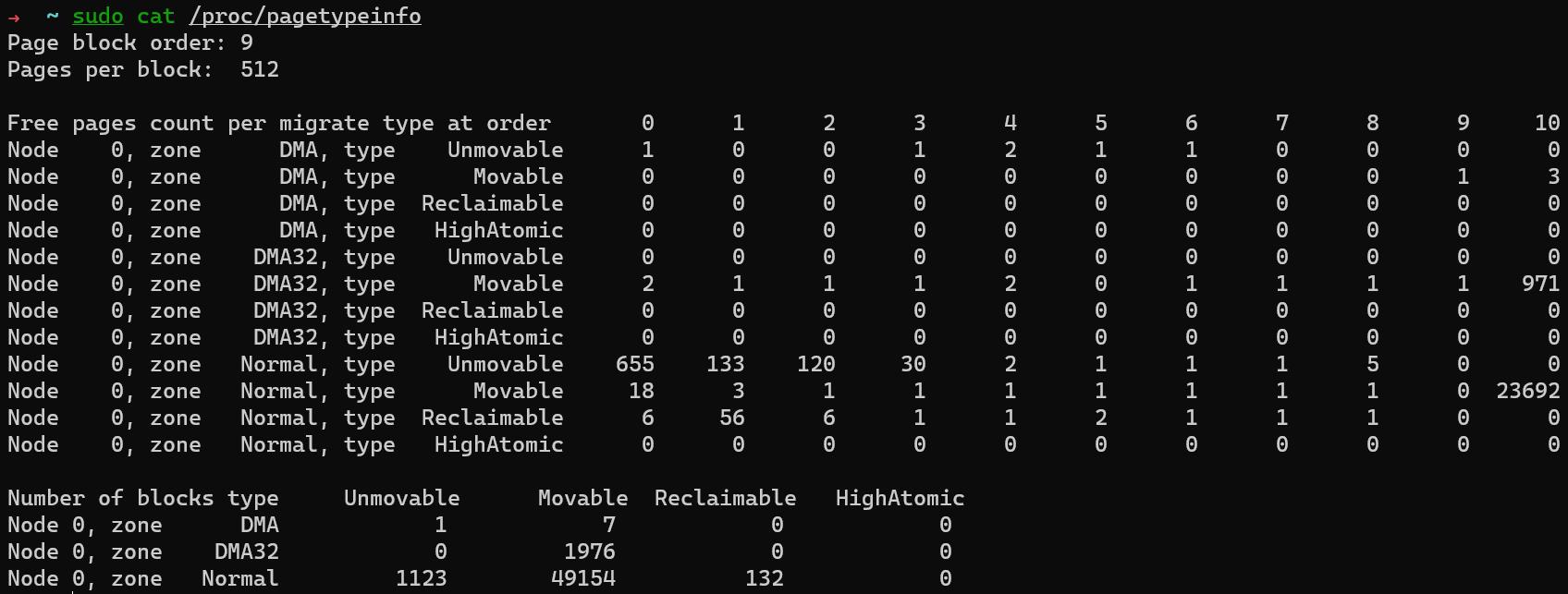 Linux `/proc/pagetypeinfo` command