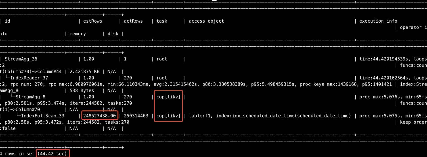 Querying with five TiKV nodes