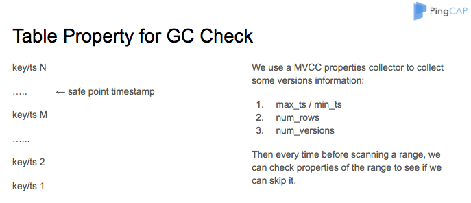 Table Property for GC Check
