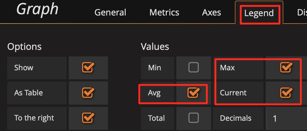 增加 Avg 等汇总函数