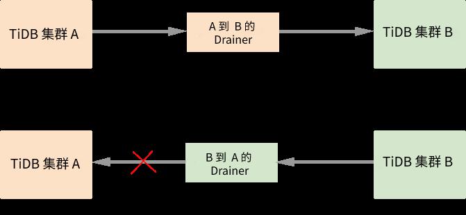 原理示例图