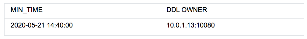 TiDB DDL Owner 报表