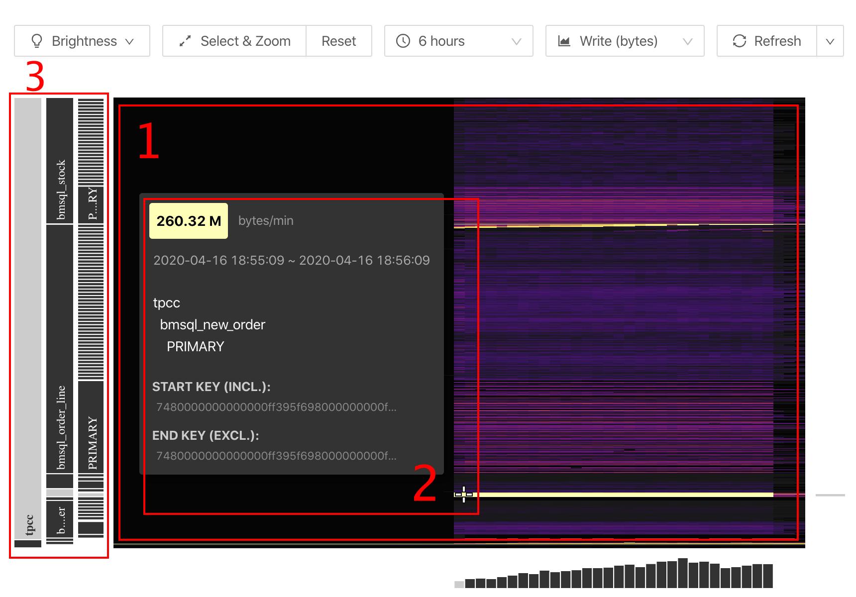 Key Visualizer page