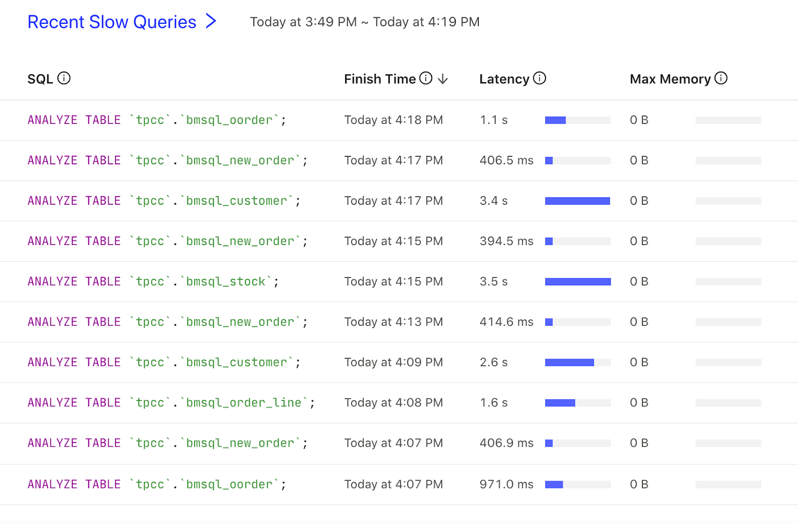 Recent slow queries