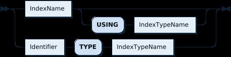 IndexNameAndTypeOpt