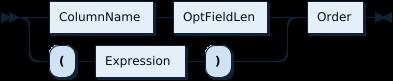 IndexPartSpecification