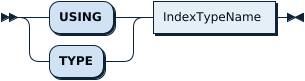 IndexType