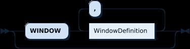 WindowClauseOptional