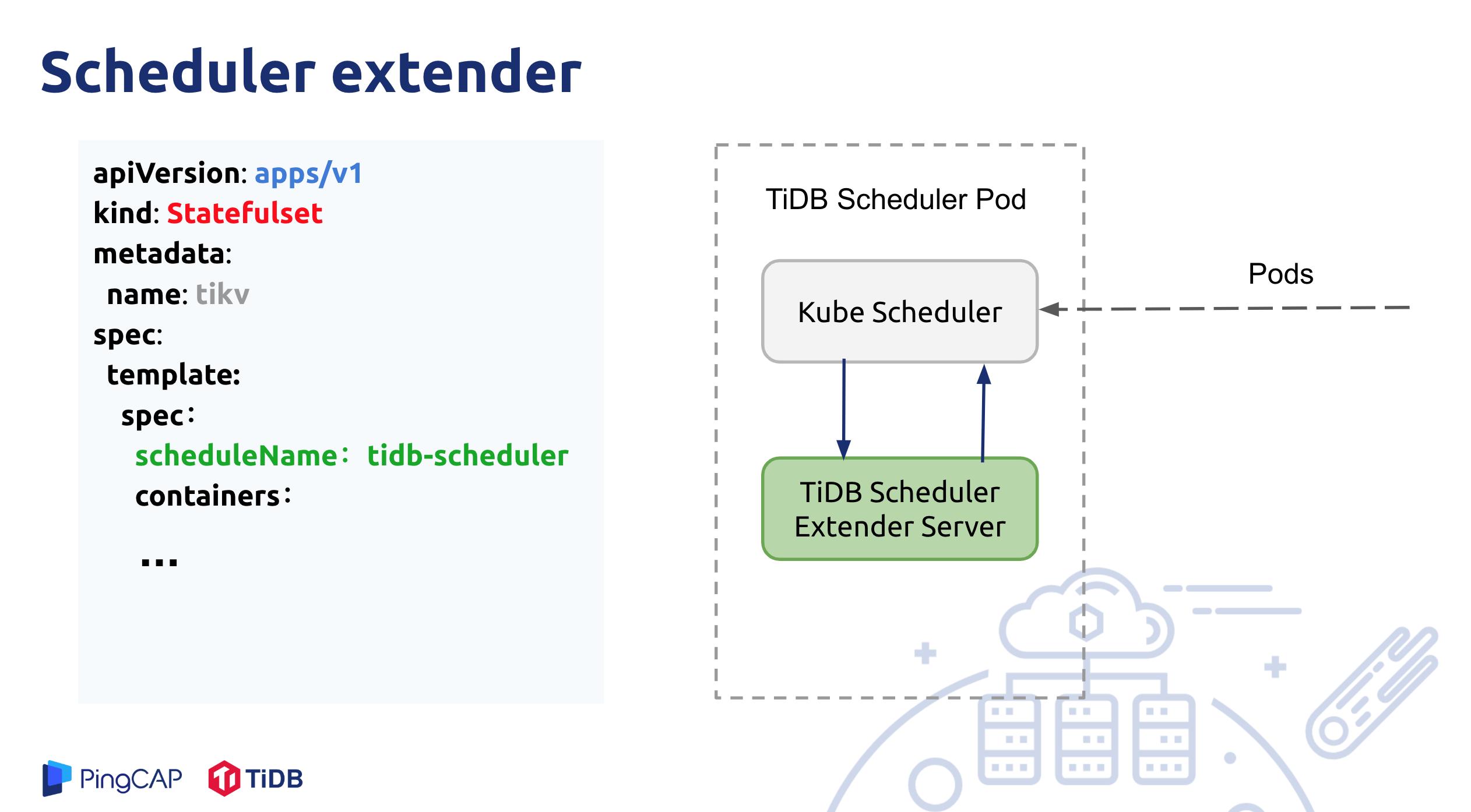 TiDB Scheduler 工作原理